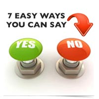 Image of YES & NO buttons.